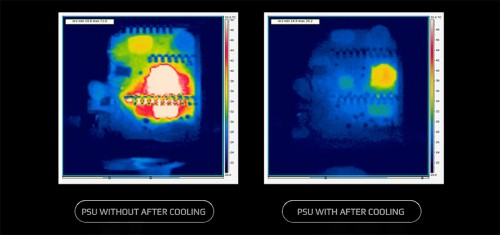 Heat map of a PSU with and without After Cooling